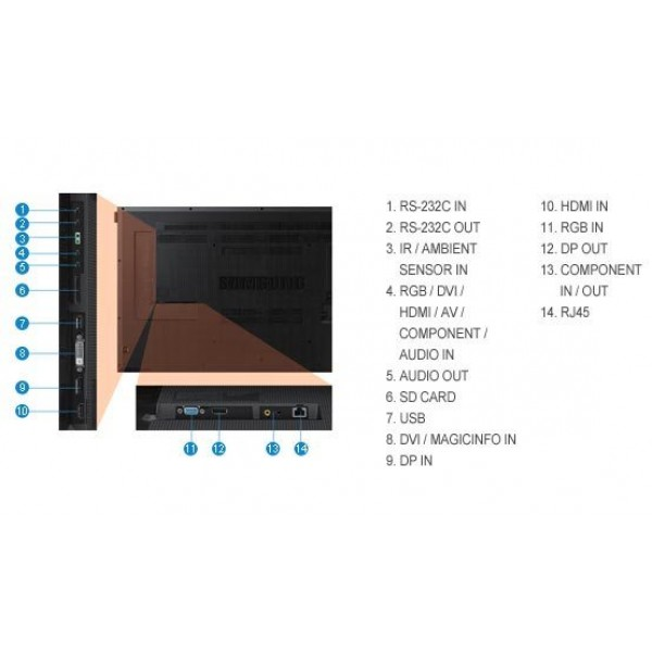 UE46D 008 Connectors