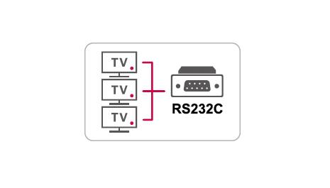 RS-232C Control